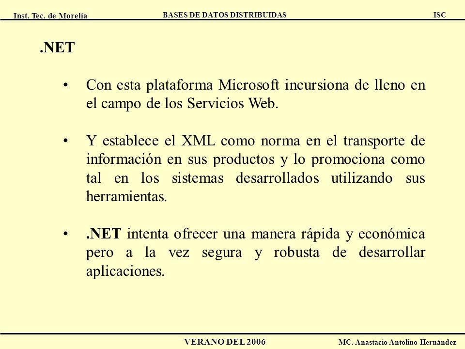 Inst. Tec. de Morelia ISC BASES DE DATOS DISTRIBUIDAS VERANO DEL 2006 MC. Anastacio Antolino Hernández.NET Con esta plataforma Microsoft incursiona de
