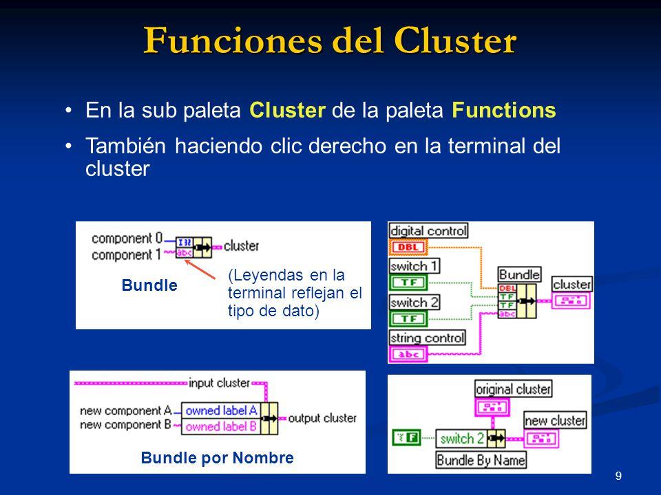 9 Funciones del Cluster En la sub paleta Cluster de la paleta Functions También haciendo clic derecho en la terminal del cluster Bundle (Leyendas en l