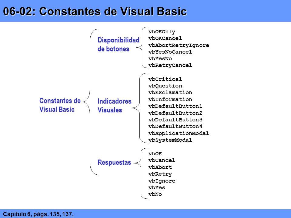 06-02: Constantes de Visual Basic Capítulo 6, págs. 135, 137. Constantes de Visual Basic Disponibilidad de botones Indicadores Visuales Respuestas vbO