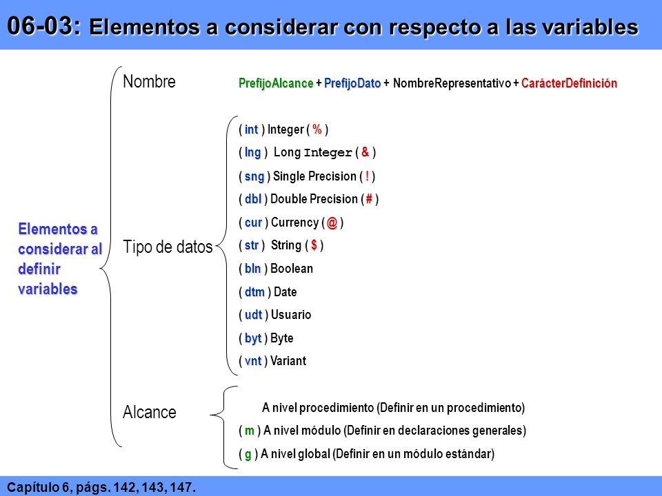 06-03: Elementos a considerar con respecto a las variables Capítulo 6, págs. 142, 143, 147. Elementos a considerar al definir variables Nombre Tipo de