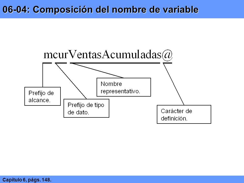 06-04: Composición del nombre de variable Capítulo 6, págs. 148.