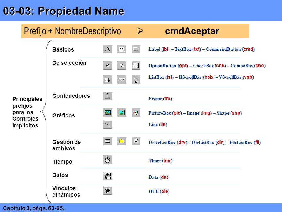 03-03: Propiedad Name Capítulo 3, págs. 63-65. Prefijo + NombreDescriptivo cmdAceptar Principales prefijos para los Controles implícitos Básicos De se