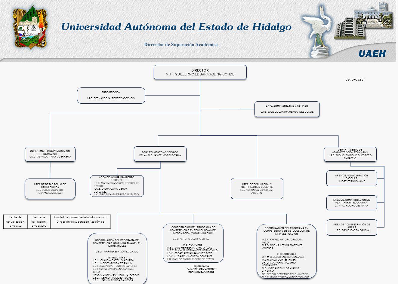 ÁREA ADMINISTRATIVA Y CALIDAD L.A.E. JOSÉ SIDDARTHA HERNÁNDEZ CONDE ÁREA ADMINISTRATIVA Y CALIDAD L.A.E. JOSÉ SIDDARTHA HERNÁNDEZ CONDE DEPARTMENTO DE