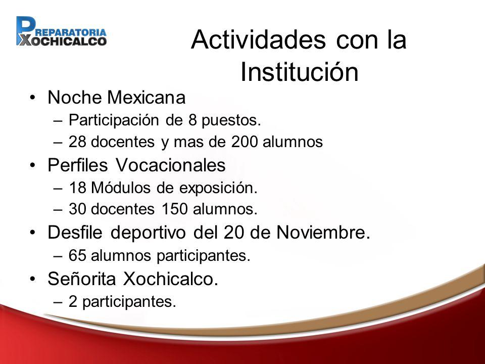 Actividades con la Institución Noche Mexicana –Participación de 8 puestos.