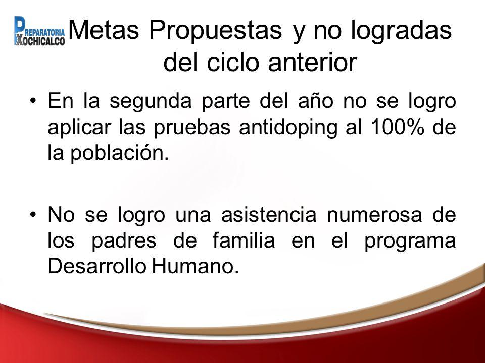 Metas Propuestas y no logradas del ciclo anterior En la segunda parte del año no se logro aplicar las pruebas antidoping al 100% de la población.
