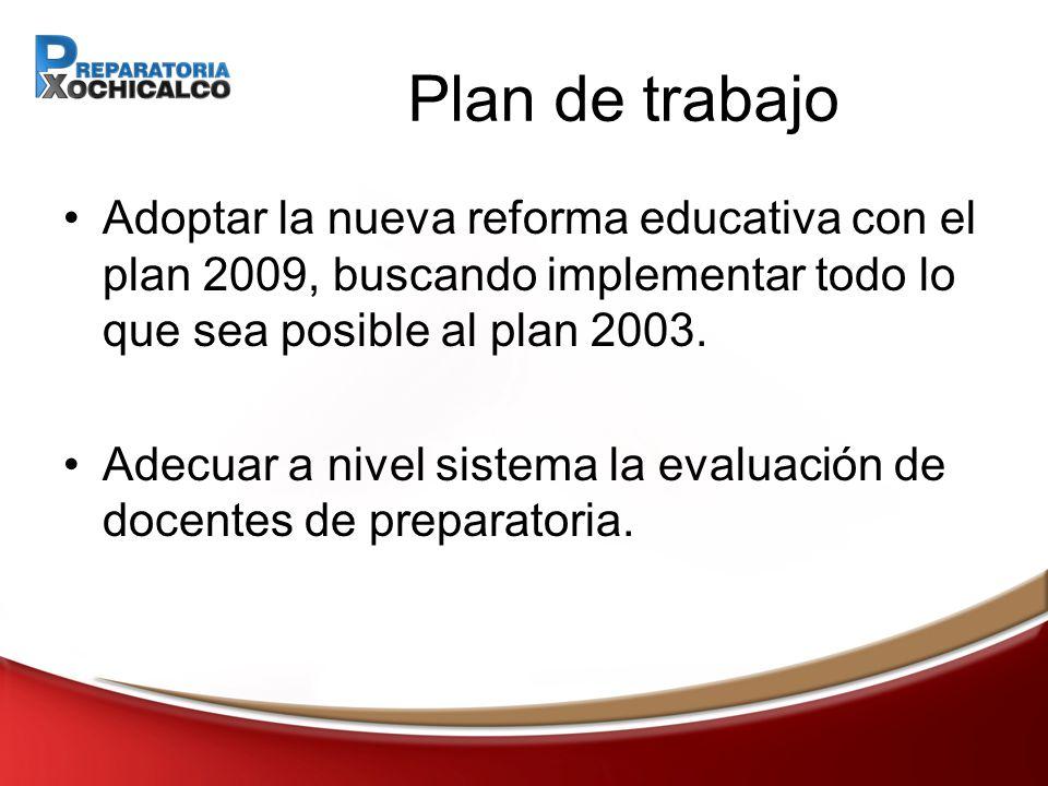 Plan de trabajo Adoptar la nueva reforma educativa con el plan 2009, buscando implementar todo lo que sea posible al plan 2003.