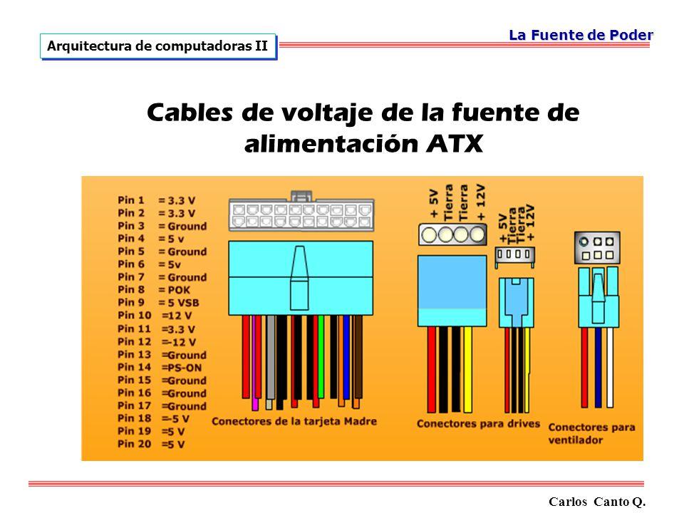 Cables de voltaje de la fuente de alimentación ATX Carlos Canto Q.