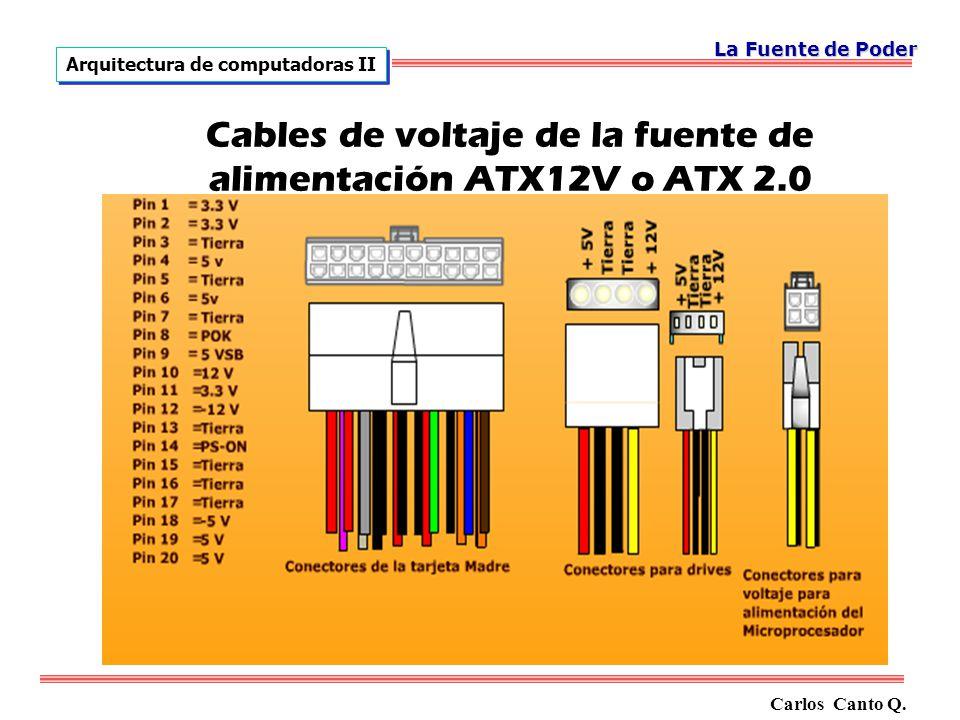 Cables de voltaje de la fuente de alimentación ATX12V o ATX 2.0 Carlos Canto Q.