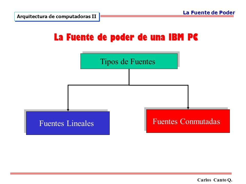 Carlos Canto Q. Arquitectura de computadoras II La Fuente de Poder La Fuente de poder de una IBM PC Tipos de Fuentes Fuentes Lineales Fuentes Conmutad