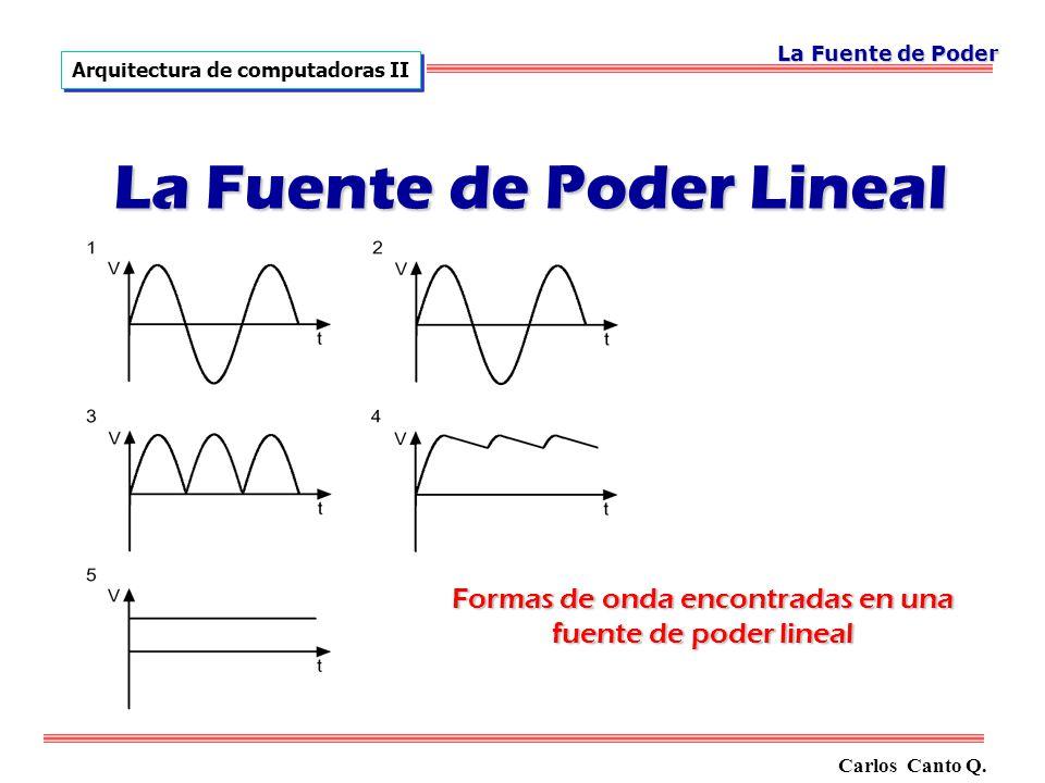 Carlos Canto Q. Arquitectura de computadoras II La Fuente de Poder La Fuente de Poder Lineal Formas de onda encontradas en una fuente de poder lineal