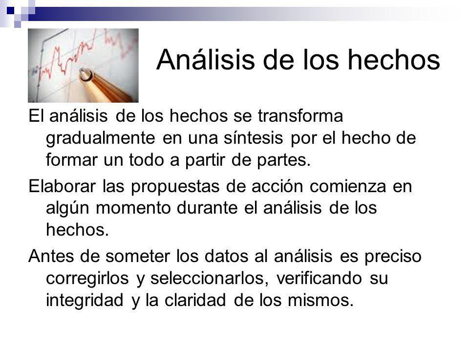 Análisis de los hechos El análisis de los hechos se transforma gradualmente en una síntesis por el hecho de formar un todo a partir de partes. Elabora