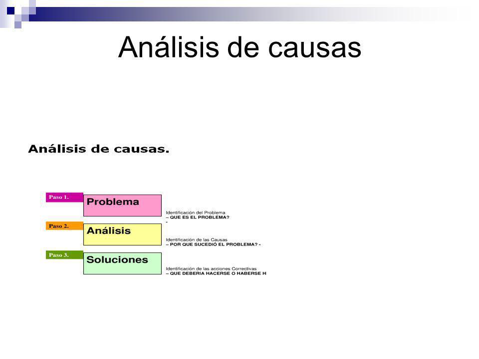 Análisis de causas