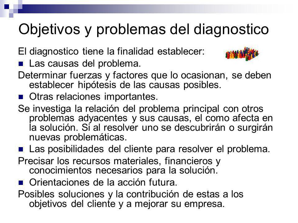Objetivos y problemas del diagnostico El diagnostico tiene la finalidad establecer: Las causas del problema. Determinar fuerzas y factores que lo ocas