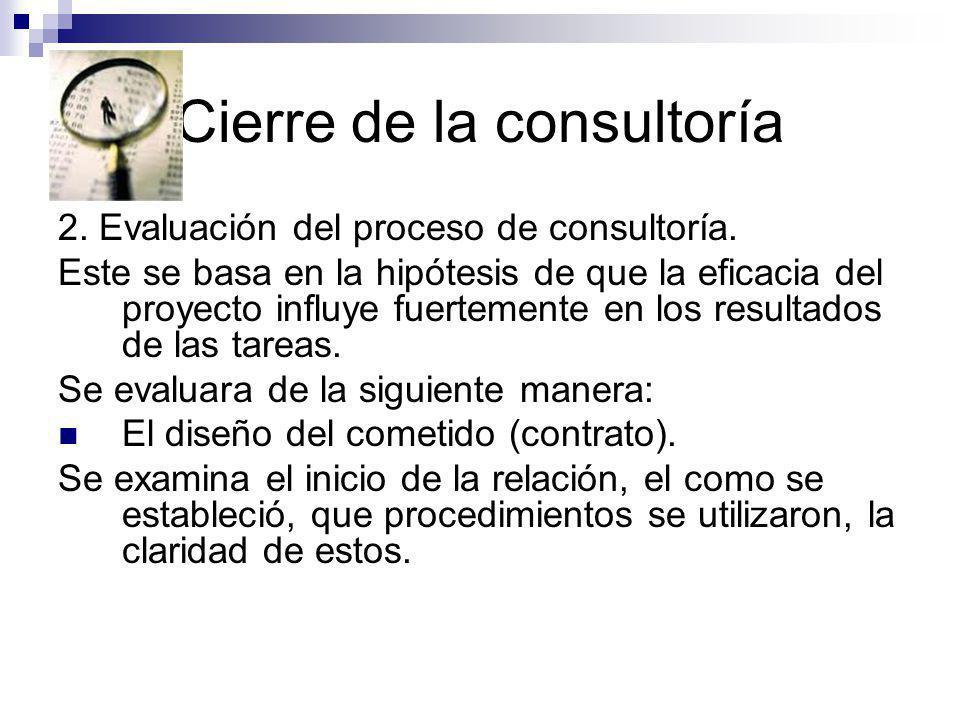 Cierre de la consultoría 2. Evaluación del proceso de consultoría. Este se basa en la hipótesis de que la eficacia del proyecto influye fuertemente en