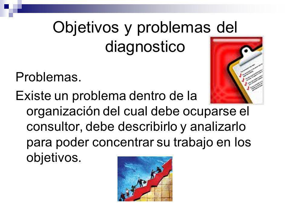 Objetivos y problemas del diagnostico Problemas. Existe un problema dentro de la organización del cual debe ocuparse el consultor, debe describirlo y