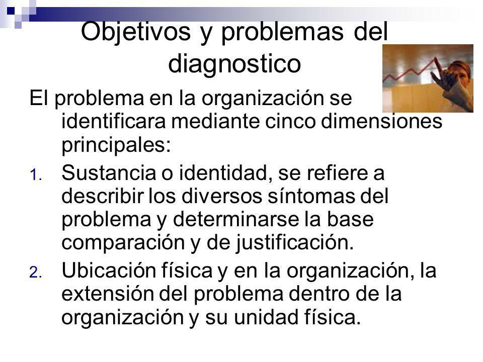 Objetivos y problemas del diagnostico El problema en la organización se identificara mediante cinco dimensiones principales: 1. Sustancia o identidad,