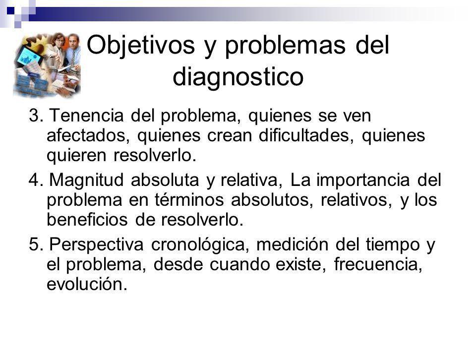 Objetivos y problemas del diagnostico 3. Tenencia del problema, quienes se ven afectados, quienes crean dificultades, quienes quieren resolverlo. 4. M