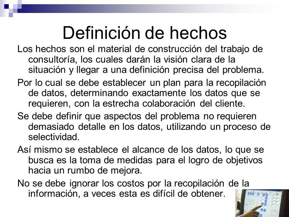 Definición de hechos El consultor debe estar consciente del contenido de los datos, a veces pueden ser similares pero pueden tener significados diferentes en las organizaciones.