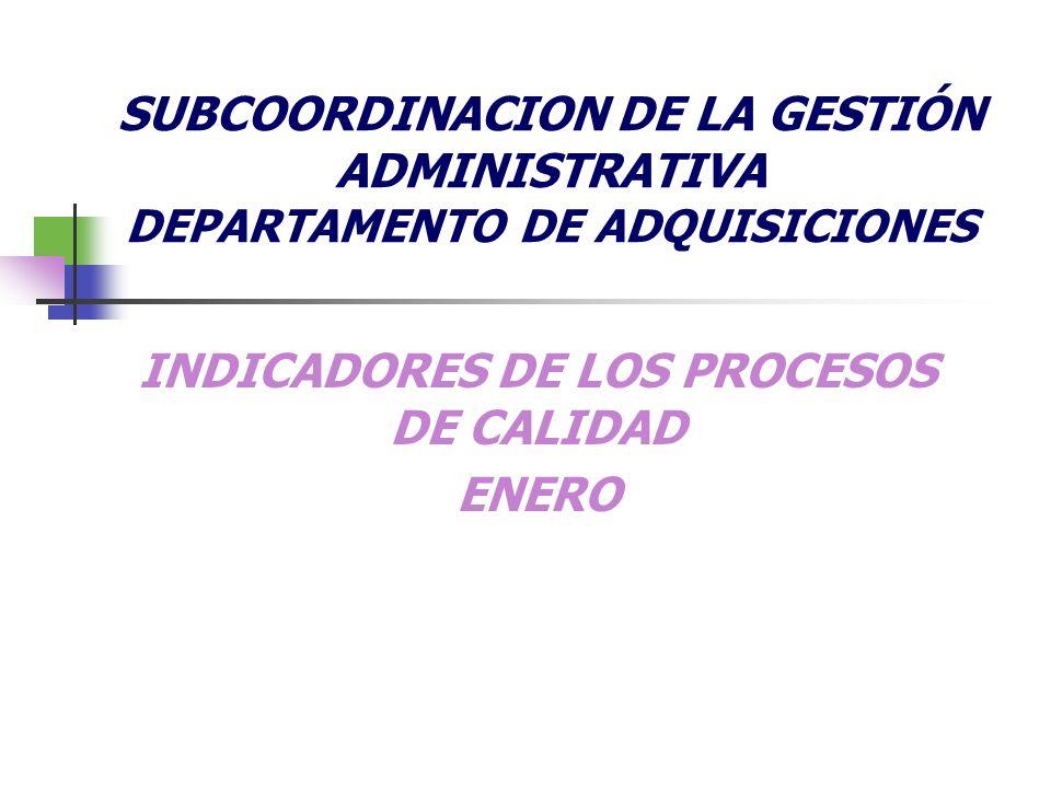INDICADORES DE LOS PROCESOS DE CALIDAD MES: ENERO 2007 DEPARTAMENTO DE ADQUISICIONES EVALUACIONES AL PROCESO DE COMPRAS CONFORMIDADINCONFORMESOBSERVACIONES 00 LA EVALUACION DEL PROCESO DE COMPRAS SE CAMBIO Y SE VA A REALIZAR ME MANERA ELECTRONICA, Y SE LES VA A RECORDAR A LAS ÁREAS TRIMESTRALMENTE INDICADOR: ERRADICAR LAS QUEJAS Y NO CONFORMIDADES DE LOS USUARIOS REALIZANDO LAS ADQUISICIONES ADECUADAS CUMPLIENDO AL 90%CON LOS REQUISITOS DE LOS BIENES SOLICITADOS A ENTERA SATISFACCION DEL CLIENTE.