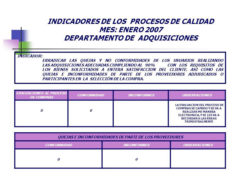 INDICADORES DE LOS PROCESOS DE CALIDAD MES: ENERO 2007 DEPARTAMENTO DE ADQUISICIONES EVALUACIONES AL PROCESO DE COMPRAS CONFORMIDADINCONFORMESOBSERVAC