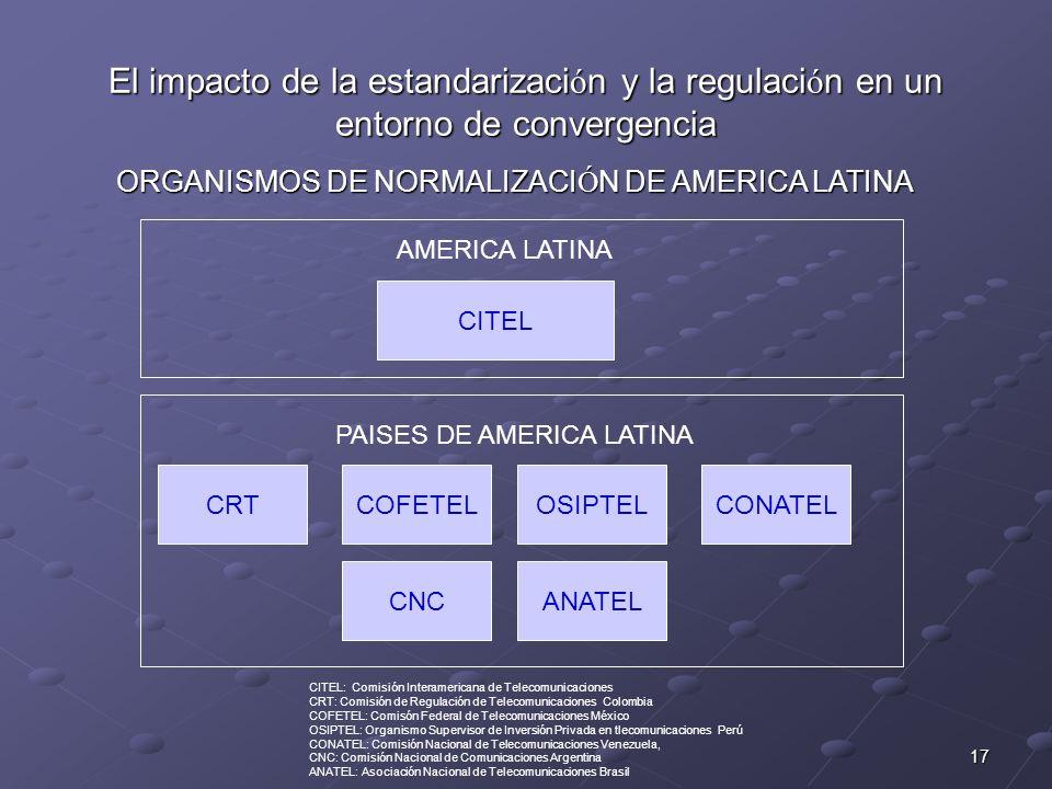 17 El impacto de la estandarizaci ó n y la regulaci ó n en un entorno de convergencia AMERICA LATINA CITEL PAISES DE AMERICA LATINA CRTCOFETELOSIPTELCONATEL CITEL: Comisión Interamericana de Telecomunicaciones CRT: Comisión de Regulación de Telecomunicaciones Colombia COFETEL: Comisón Federal de Telecomunicaciones México OSIPTEL: Organismo Supervisor de Inversión Privada en tlecomunicaciones Perú CONATEL: Comisión Nacional de Telecomunicaciones Venezuela, CNC: Comisión Nacional de Comunicaciones Argentina ANATEL: Asociación Nacional de Telecomunicaciones Brasil ORGANISMOS DE NORMALIZACI Ó N DE AMERICA LATINA CNCANATEL