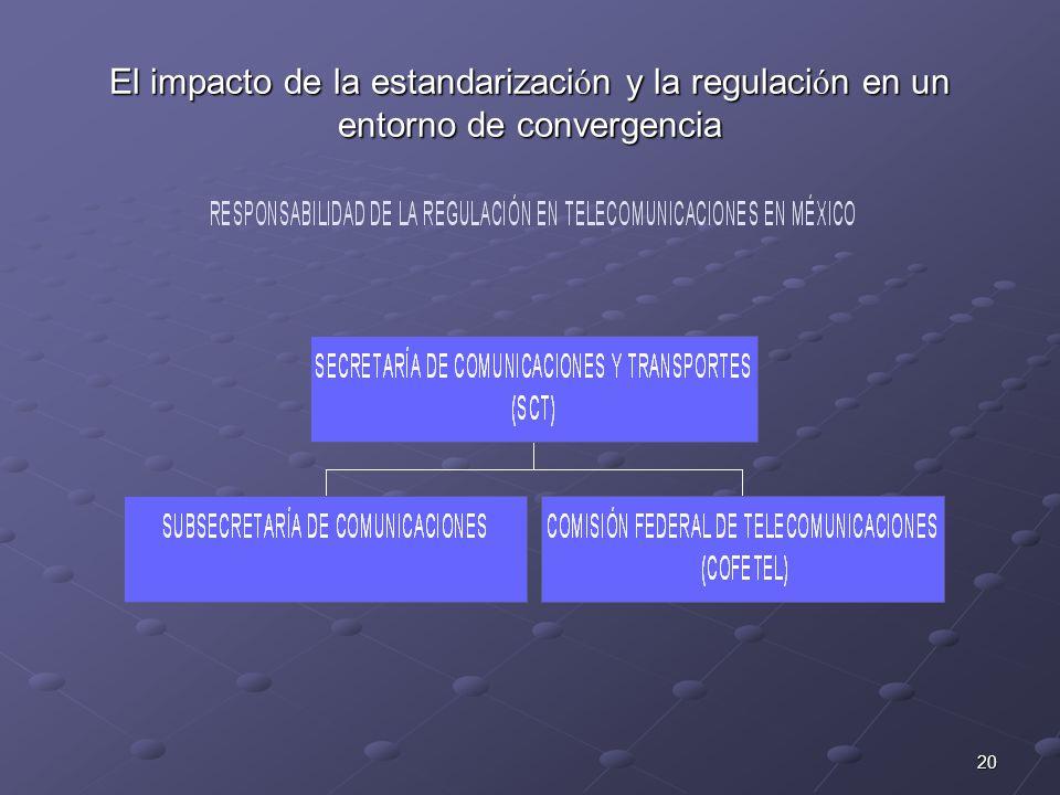 20 El impacto de la estandarizaci ó n y la regulaci ó n en un entorno de convergencia