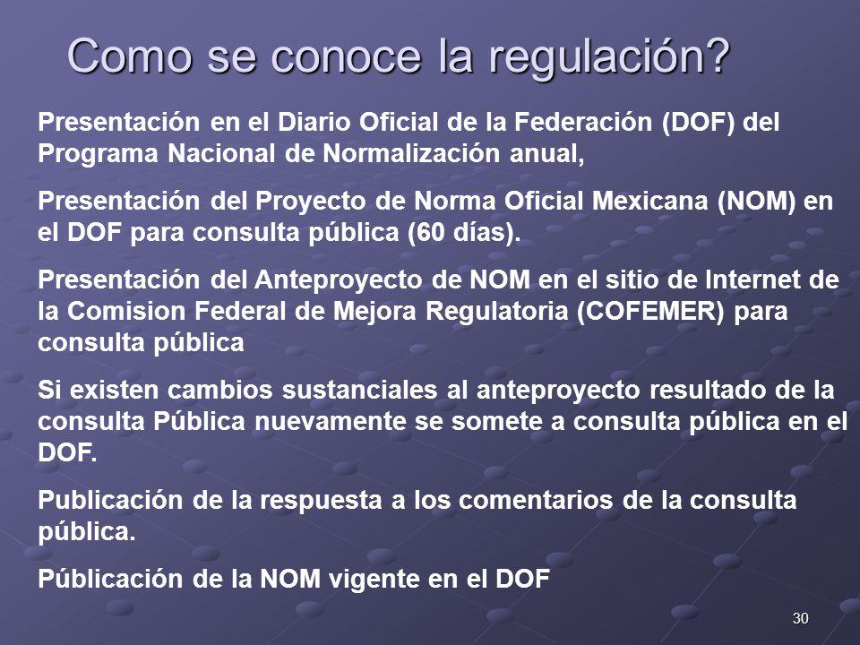 30 Como se conoce la regulación? Presentación en el Diario Oficial de la Federación (DOF) del Programa Nacional de Normalización anual, Presentación d