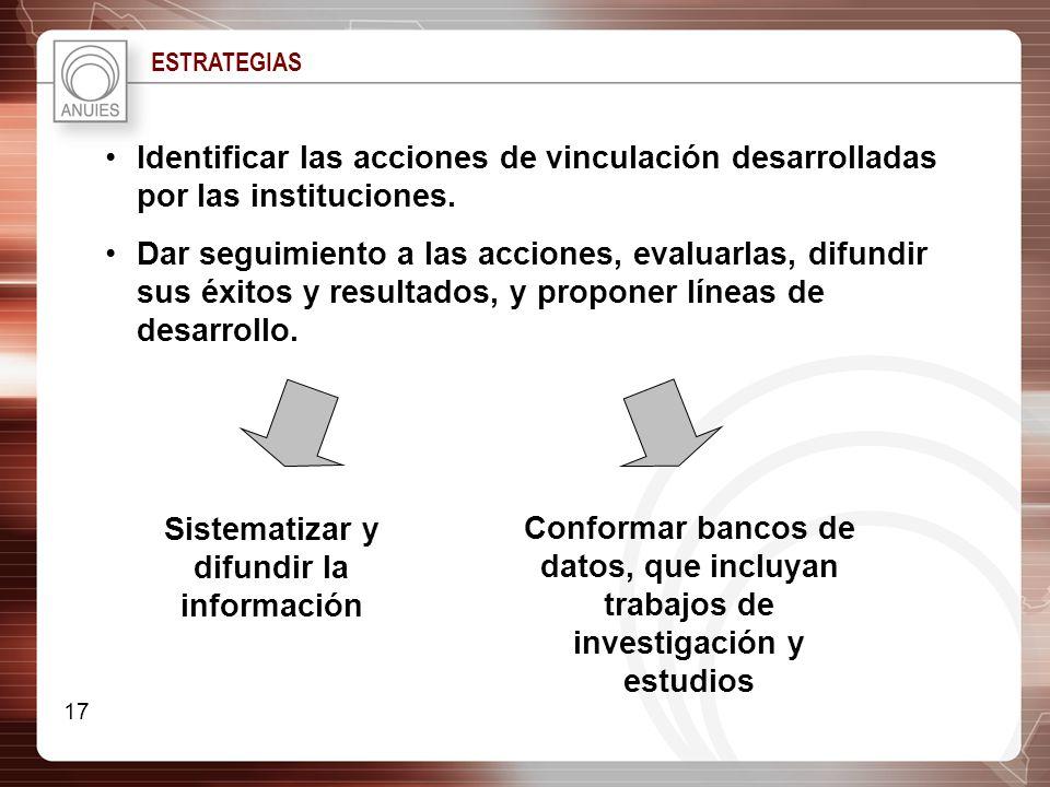 ESTRATEGIAS Identificar las acciones de vinculación desarrolladas por las instituciones. Dar seguimiento a las acciones, evaluarlas, difundir sus éxit