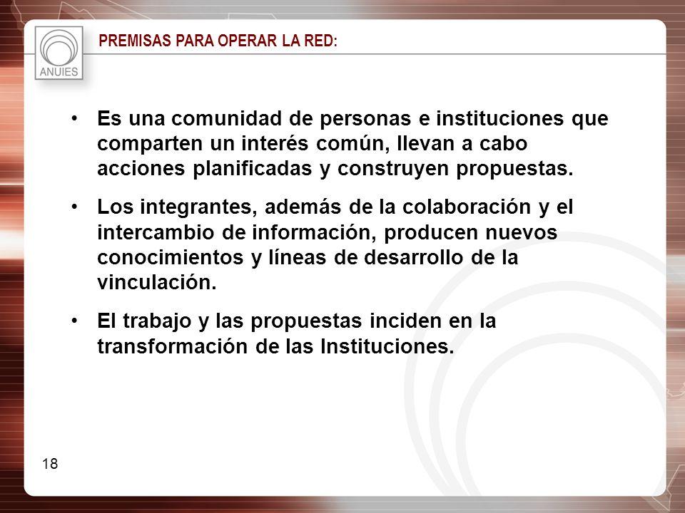 PREMISAS PARA OPERAR LA RED: Es una comunidad de personas e instituciones que comparten un interés común, llevan a cabo acciones planificadas y constr