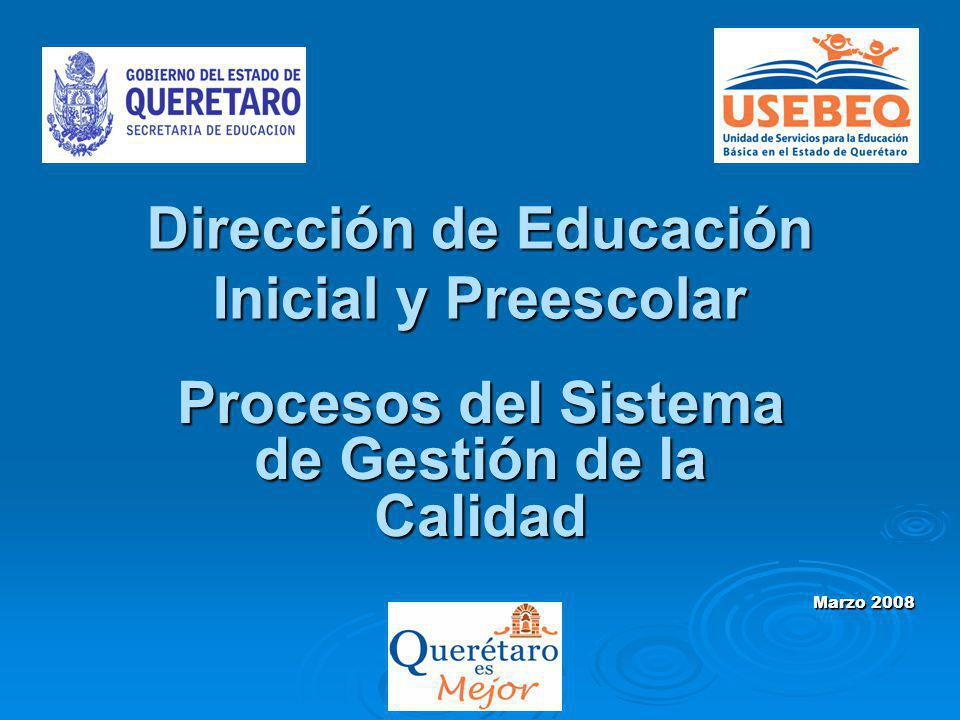 Dirección de Educación Inicial y Preescolar Procesos del Sistema de Gestión de la Calidad Marzo 2008