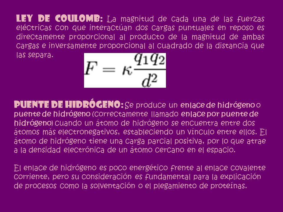 LEY DE COULOMB: La magnitud de cada una de las fuerzas eléctricas con que interactúan dos cargas puntuales en reposo es directamente proporcional al p