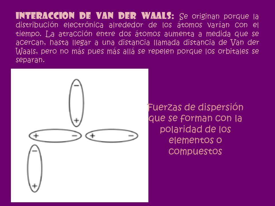INTERACCION DE VAN DER WAALS: Se originan porque la distribución electrónica alrededor de los átomos varían con el tiempo. La atracción entre dos átom