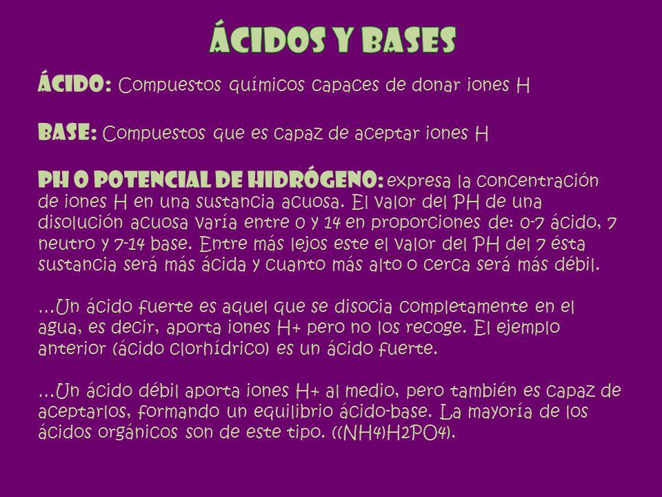 Ácido: Compuestos químicos capaces de donar iones H Base: Compuestos que es capaz de aceptar iones H PH o potencial de hidrógeno: expresa la concentra