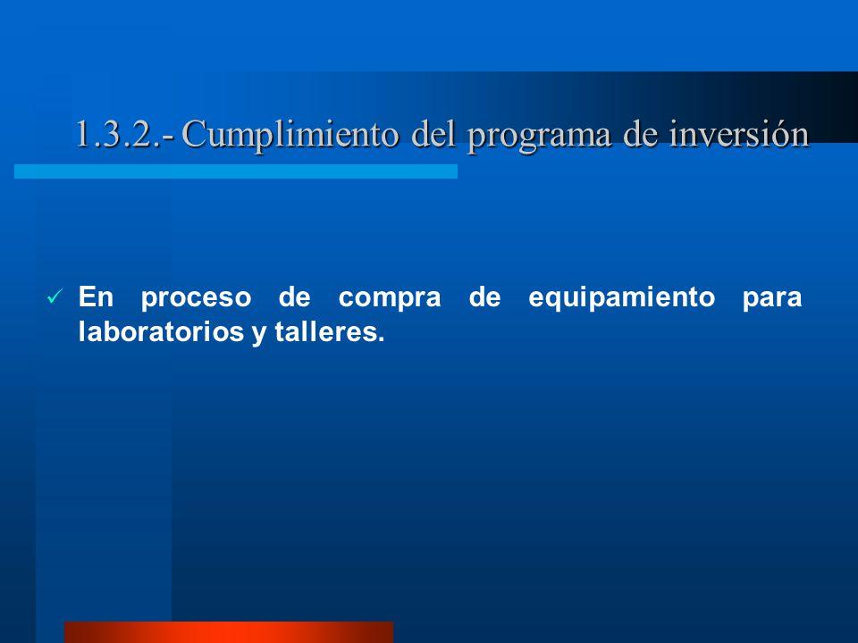 1.3.2.- Cumplimiento del programa de inversión En proceso de compra de equipamiento para laboratorios y talleres.
