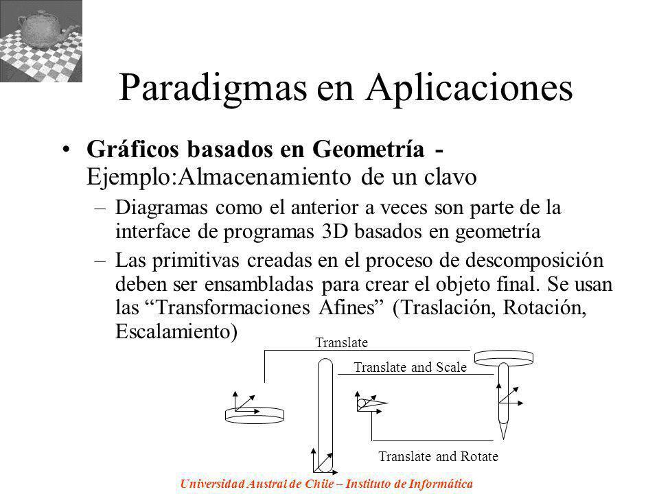 Universidad Austral de Chile – Instituto de Informática Paradigmas en Aplicaciones Gráficos basados en Geometría - Ejemplo:Almacenamiento de un clavo