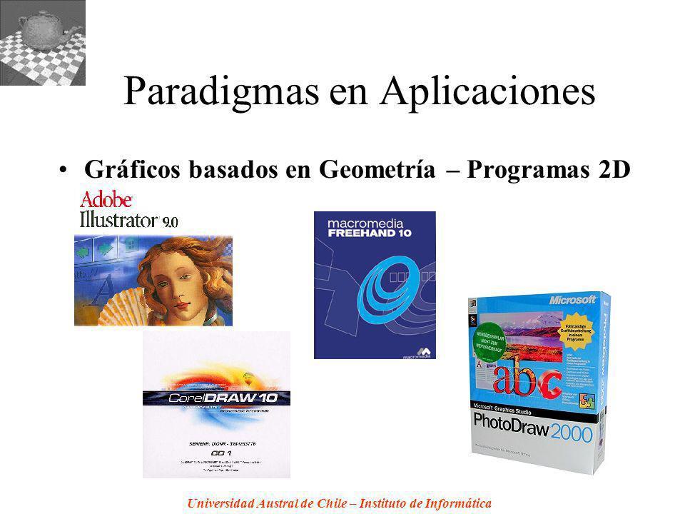 Universidad Austral de Chile – Instituto de Informática Paradigmas en Aplicaciones Gráficos basados en Geometría – Programas 2D
