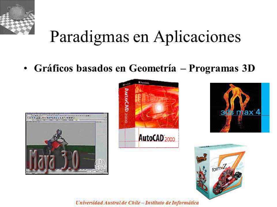 Universidad Austral de Chile – Instituto de Informática Paradigmas en Aplicaciones Gráficos basados en Geometría – Programas 3D