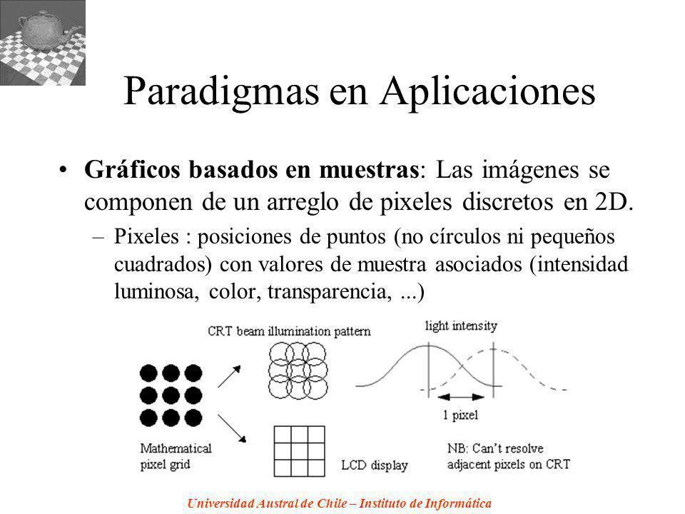 Universidad Austral de Chile – Instituto de Informática Paradigmas en Aplicaciones Gráficos basados en muestras: Las imágenes se componen de un arreglo de pixeles discretos en 2D.