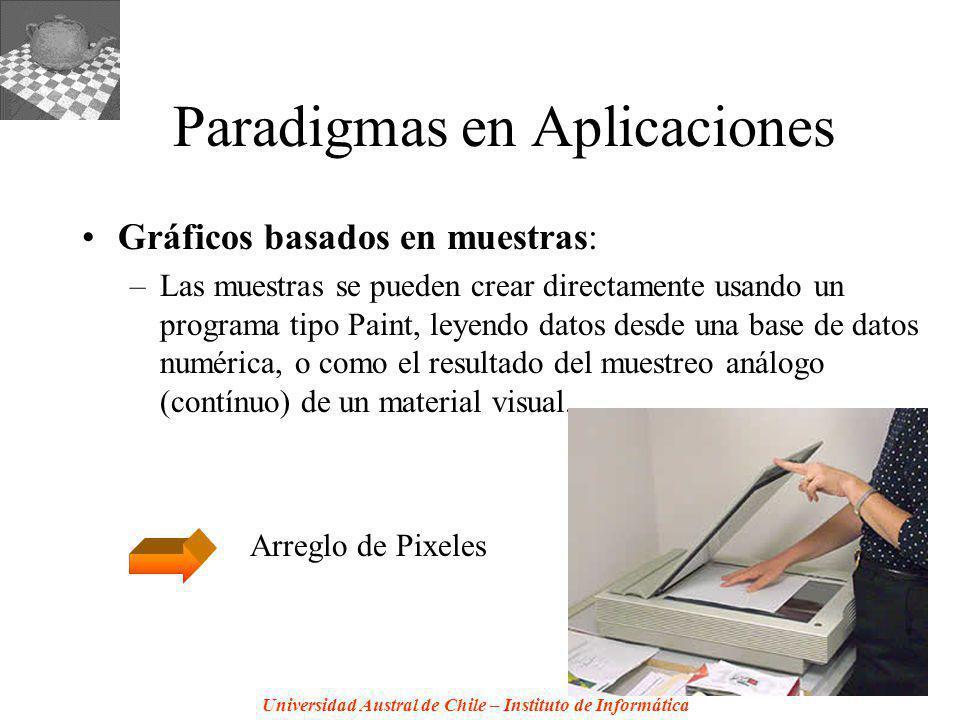 Universidad Austral de Chile – Instituto de Informática Paradigmas en Aplicaciones Gráficos basados en muestras: –Las muestras se pueden crear directa