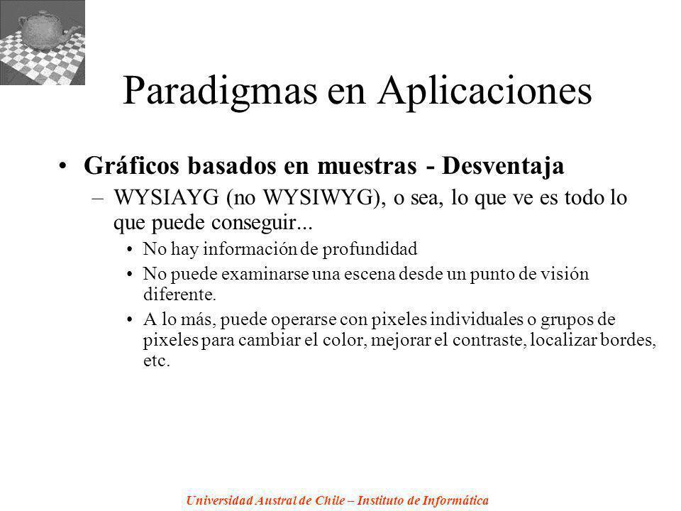 Universidad Austral de Chile – Instituto de Informática Paradigmas en Aplicaciones Gráficos basados en muestras - Desventaja –WYSIAYG (no WYSIWYG), o