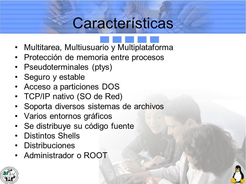 Sistema de archivos Tipos de archivo NormalesLinksDirectoriosEspeciales