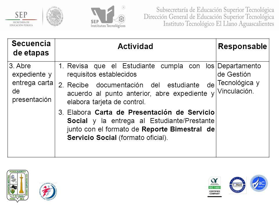 Secuencia de etapas ActividadResponsable 3. Abre expediente y entrega carta de presentación 1.Revisa que el Estudiante cumpla con los requisitos estab