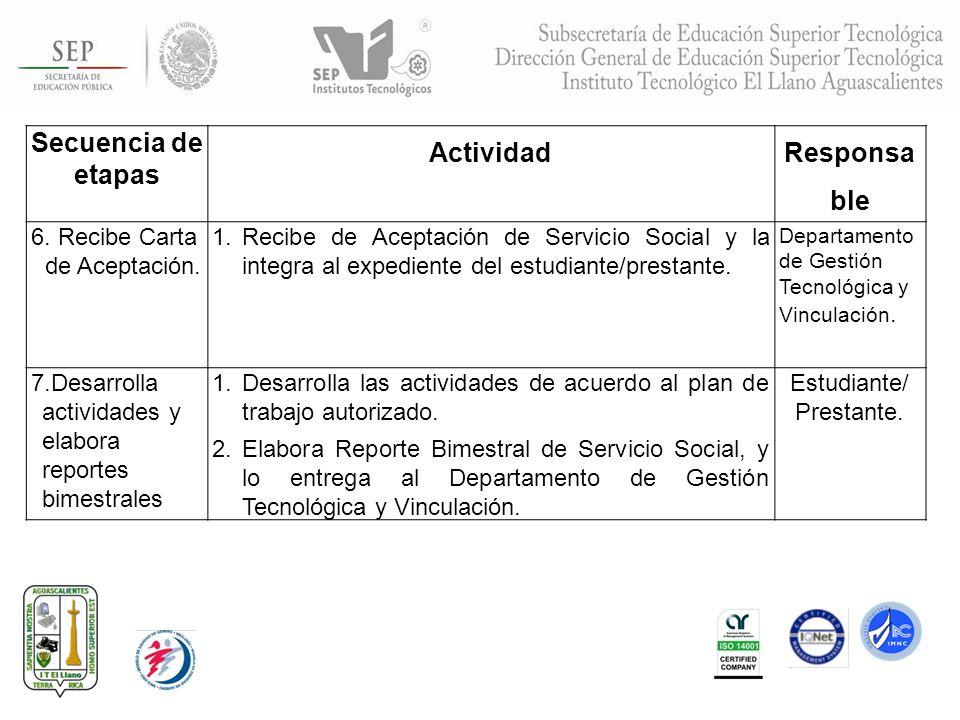 Secuencia de etapas Actividad Responsa ble 6. Recibe Carta de Aceptación. 1.Recibe de Aceptación de Servicio Social y la integra al expediente del est
