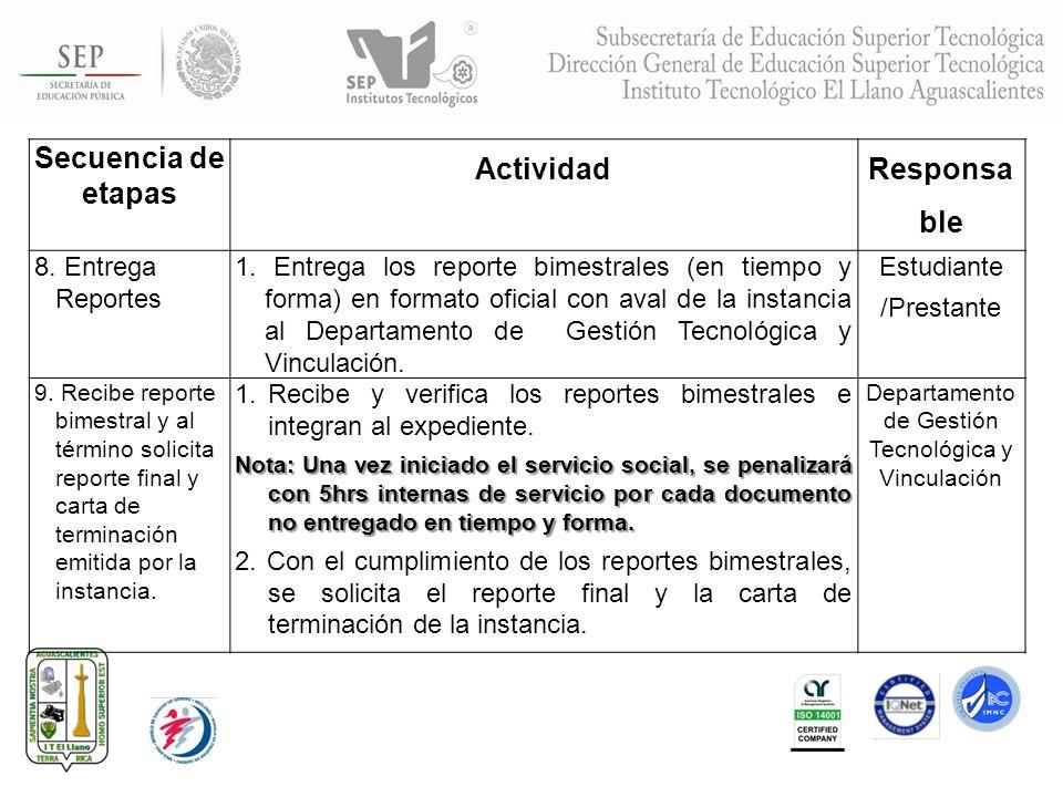 Secuencia de etapas Actividad Responsa ble 8. Entrega Reportes 1. Entrega los reporte bimestrales (en tiempo y forma) en formato oficial con aval de l