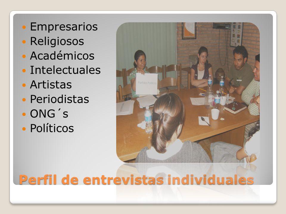 Perfil de entrevistas individuales Empresarios Religiosos Académicos Intelectuales Artistas Periodistas ONG´s Políticos