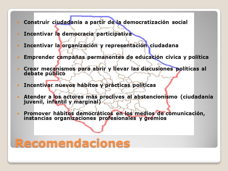 Recomendaciones Construir ciudadanía a partir de la democratización social Incentivar la democracia participativa Incentivar la organización y represe
