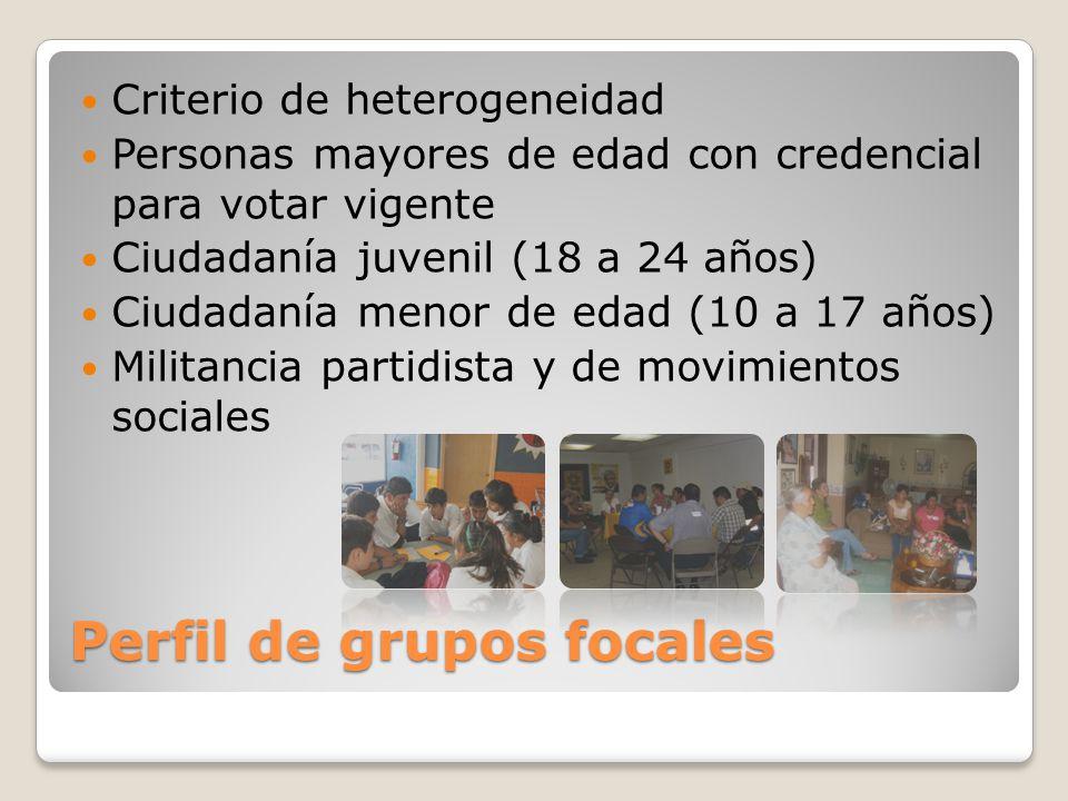 Perfil de grupos focales Criterio de heterogeneidad Personas mayores de edad con credencial para votar vigente Ciudadanía juvenil (18 a 24 años) Ciuda
