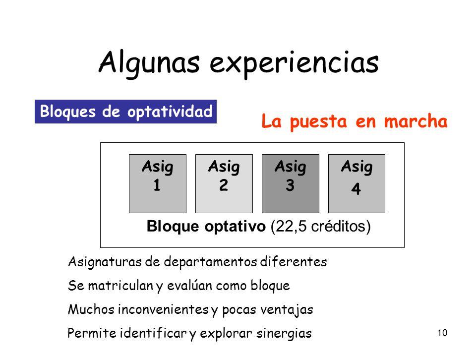 10 Algunas experiencias Bloques de optatividad Asig 1 Asig 2 Asig 3 Asig 4 Bloque optativo (22,5 créditos) Asignaturas de departamentos diferentes Se