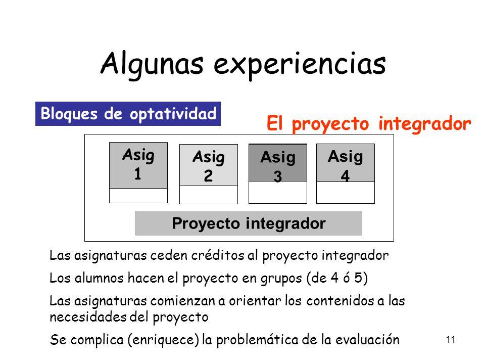 11 Algunas experiencias Bloques de optatividad Las asignaturas ceden créditos al proyecto integrador Los alumnos hacen el proyecto en grupos (de 4 ó 5