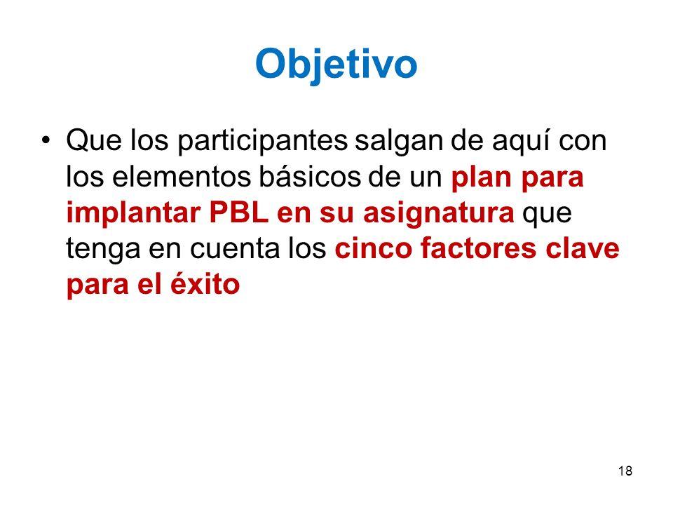 Objetivo Que los participantes salgan de aquí con los elementos básicos de un plan para implantar PBL en su asignatura que tenga en cuenta los cinco f